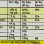 Cadbury Mini Eggs Carton 41.5 g